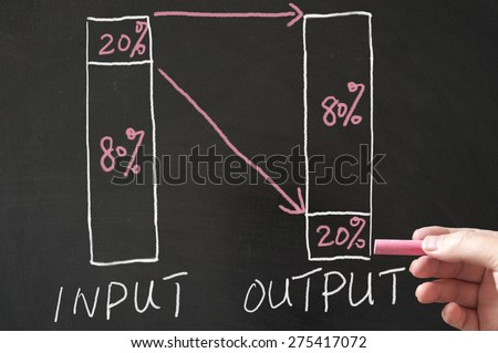 80 - 20 percent rule  written on the blackboard using chalk - stock photo