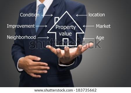 Property value  - stock photo