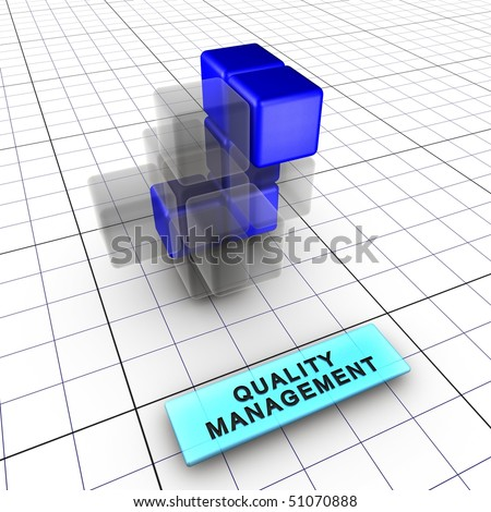 4-Quality management (4/6) Budget, quality, performance and schedule managements integrate risk management. 6 figures depict risk management process and interactions. - stock photo