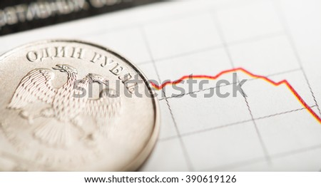 rouble goes down in value. One rouble coin on fluctuating graph. Rate of the Russian rouble (shallow DOF)  - stock photo