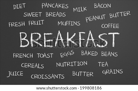 A breakfast word cloud written on a chalkboard