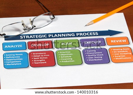 A business plan and project focusing on the customer - stock photo