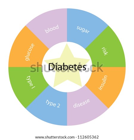 A circular diabetes concept with great terms around the center including glucose, blood, sugar and disease with a yellow star in the middle. - stock photo