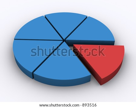 a classical pie chart (3d render) - stock photo