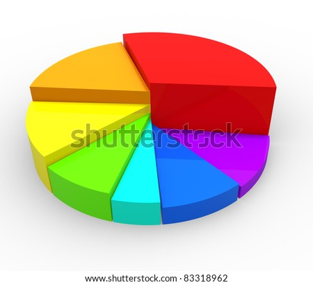 A colorful pie chart- graph. 3d render illustration - stock photo