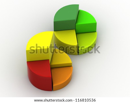 A colourful 3d pie chart graph
