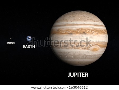 A comparison between the planets Earth and Jupiter and the Moon on a starry background with english captions. - stock photo