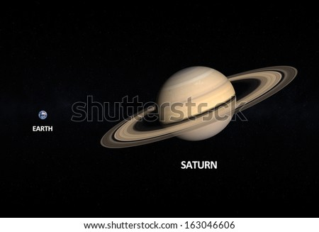 A comparison between the planets Earth and Saturn on a starry background with english captions.