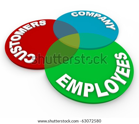 A customer service venn diagram of three circles marked Customers, Company and Employees - stock photo