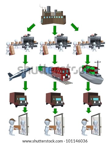 A 3d man shipping and distribution supply chain diagram chart - stock photo