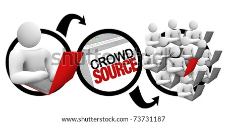 A diagram of a person initiating a project on a laptop, and outsourcing it to a large community of contributors who crowd source together on it to reach the desired results - stock photo