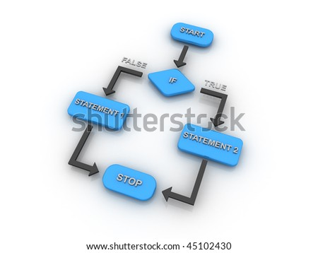 equivalents in little man computer In common use, the male equivalent of mistress is lover or boyfriend those aren't exact equivalents, though mistress is usually used for the unmarried girlfriend of a married man who is supporting her financially.