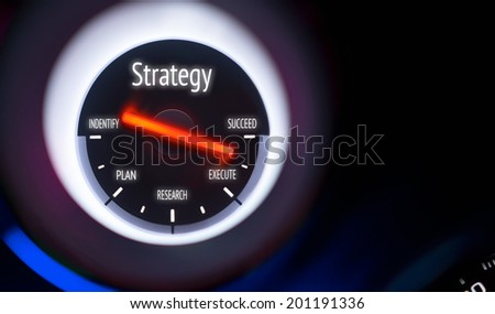 A gauge marking the progress of Strategy concept.