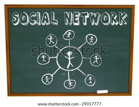 A grid of connected people drawn on a chalkboard with the words Social Network over it - stock photo