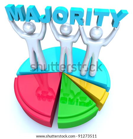 A group of three people lift and hold the word Majority to represent that they are the largest share or percentage of the whole and therefore win and are able to claim victory and rule the group - stock photo