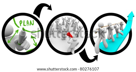 A leader writes out his plan, motivates the team and leads teamwork illustrated in a flowchart diagram of 3 circles showing the steps of planning through execution of a business strategy - stock photo