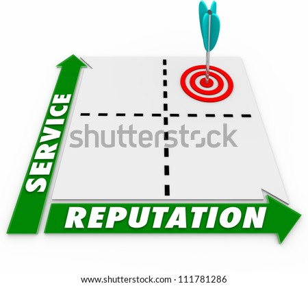 A matrix illustrating correlation and connection between good customer service and a great reputation, meaning a company or business should strive to please customers and boost its loyalty and sales - stock photo