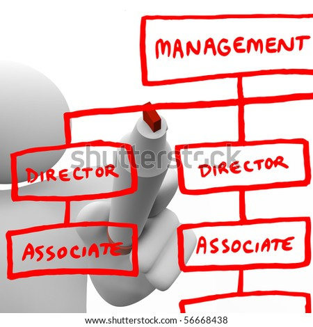 A person draws an org chart on a board with a marker - stock photo