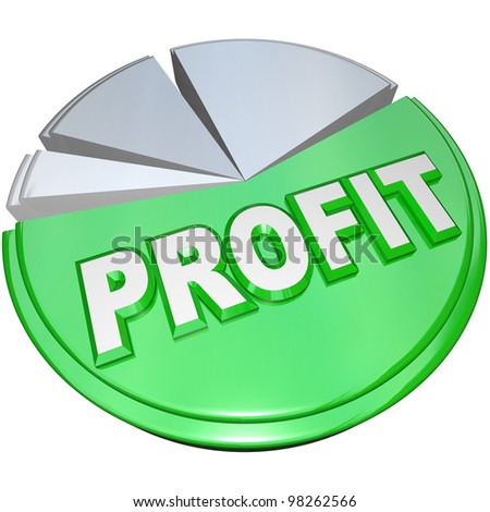 A pie chart with a large green portion marked Profit to illustrate the largest chunk of revenue is net profit, money to keep after paying costs including production, marketing, staff, etc - stock photo