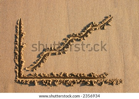 A profit chart drawn in the sand. - stock photo
