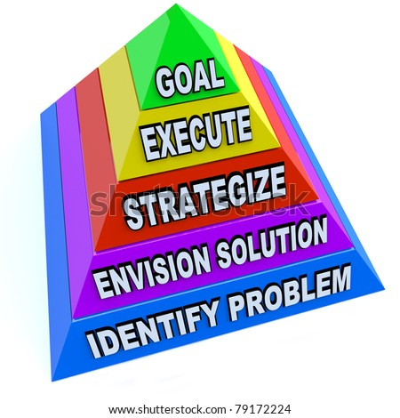 A pyramid depicting the steps of identifying a problem, envisioning a solution, strategic plan, executing the process and reaching the goal successfully - stock photo