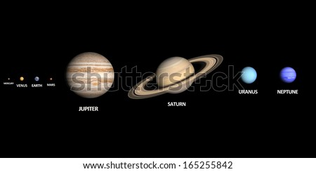 A rendered comparison of the Planets Mercury, Venus, Earth, Mars, Jupiter, Saturn, Uranus and Neptune with captions. - stock photo