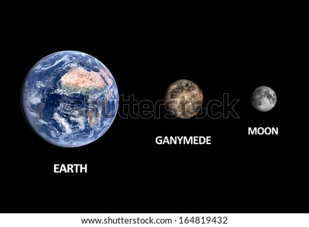 A rendered size comparison of the Jupiter Moon Ganymede the Moon and Planet Earth on a clean black background with english captions. - stock photo
