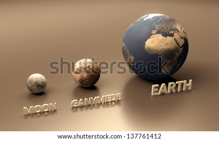 A rendered size comparison of the Jupiter Moon Ganymede the Moon and Planet Earth with captions. - stock photo