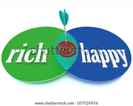 A venn diagram with the words Happy and Rich intersecting with a bulls-eye, target and arrow at the desired point where you have both satisfaction and wealth for a successful life