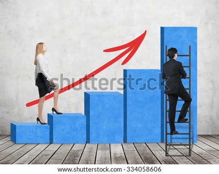 A woman in formal clothes is going up through a blue bar chart, while a man has found a shortcut how to reach the final point of the bar chart. A concept of success. Concrete wall and wooden floor. - stock photo