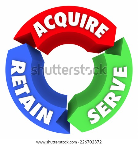 Acquire, Serve and Retain words on three arrow circles to illustrate a business or sales cycle or funnel - stock photo