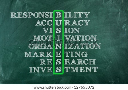 acronym concept of business -resposibility,accuracy,vision,motivation...