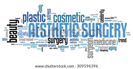Aesthetic surgery - beauty improvement. Word cloud concept.