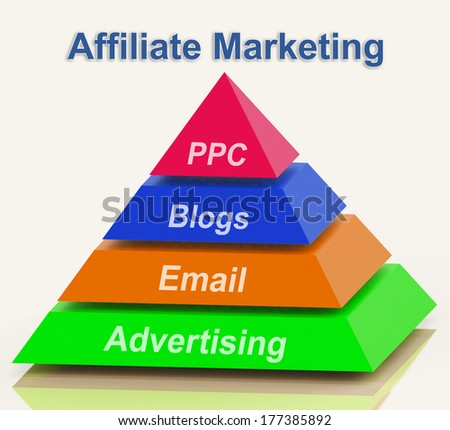 Affiliate Marketing Pyramid Showing Emailing Blogging Advertisements And PPC