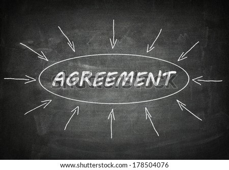 Agreement process information concept on blackboard.
