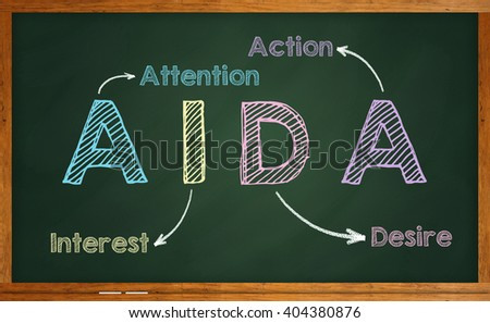 AIDA - Action Interest Desire Action as marketing strategy - stock photo