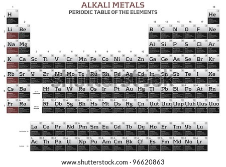 Alkali metals in the periodic table of the elements - stock photo