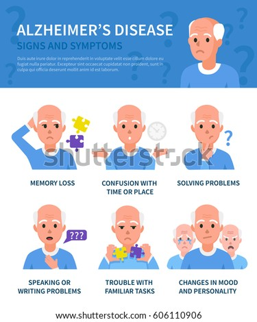 the clinical description of the causes symptoms and treatment of alzheimers disease Dementia is a broad category of brain diseases that cause a long-term and often gradual decrease in the ability to think and remember that is great enough to affect a person's daily functioning other common symptoms include emotional problems, difficulties with language, and a decrease in motivation a person's consciousness is usually not affected.
