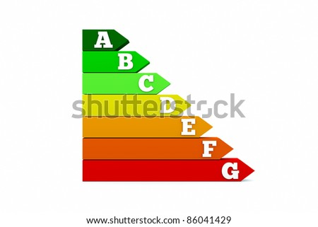 an energy efficiency chart isolated on white