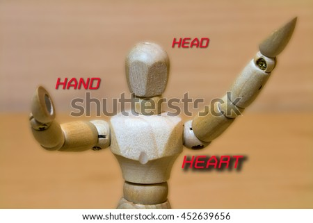 An image explained components of human ability which focus on attitude more than knowledge and skill: concept for development of attitude is significant - stock photo