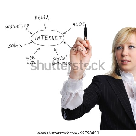An image of a manager writing something in the air