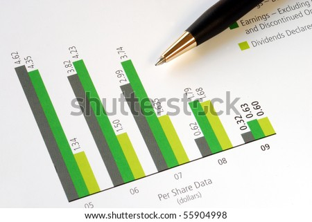 Analyze the per share data of a stock from the chart - stock photo