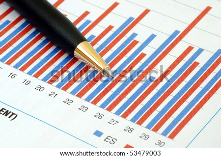 Analyze the trend in the business chart