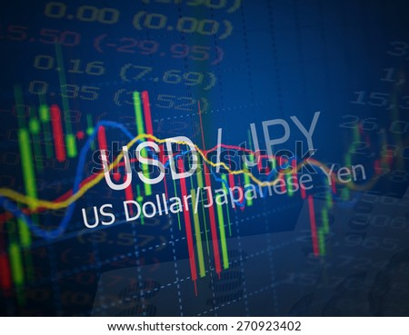 analyzing in forex market: the charts and quotes on display. Colored candle bars chart live online screen, USD/JPY. - stock photo
