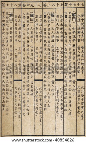 Ancient chinese words on old paper - stock photo