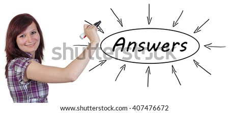 Answers - young businesswoman drawing information concept on whiteboard.  - stock photo