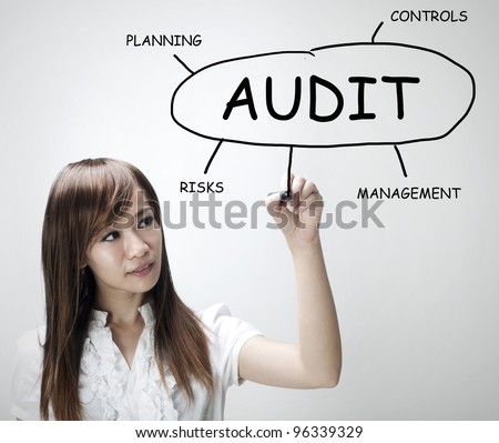 Asian businesswoman drawing plan of Audit - stock photo