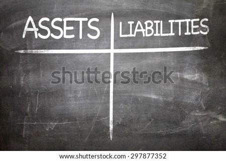 Assets Liabilities written on a chalkboard - stock photo