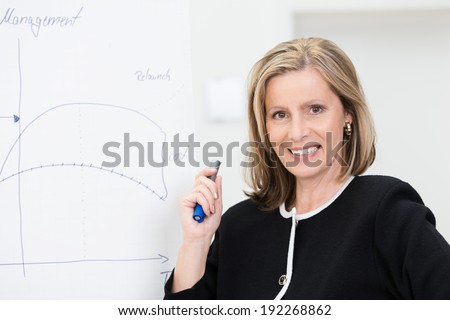 Attractive middle-aged female in house female trainer or team leader giving a presentation or lecture standing with a marker in front of a diagram on a flip chart - stock photo