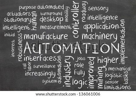 automation word cloud on blackboard - stock photo